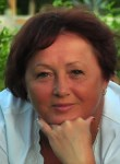 Nadezhda, 56  , Nevyansk