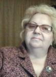 ravida, 64  , Riga