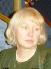 Alina, 73, Czech Republic, Kladno
