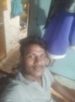 Raju, 22  , Bangalore