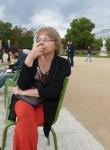Irina, 63  , Yaroslavl