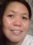 kathy, 37  , Taguig