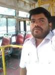 APPU GOUDAR , 32  , Sindhnur