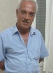 Mehmet, 22  , Ceyhan