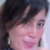 Mabeth, 35  , Lala