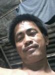 Jamss, 23  , Baguio