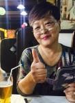 Nadiezhda, 60  , Seoul