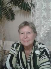 nadezhda, 59, Russia, Krasnoyarsk