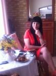 Mariya, 57  , Vynohradiv