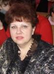 Наталья, 57  , Snizhne