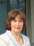 Raisa, 62  , Rubizhne