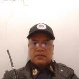 Raffy Silvestre, 40  , La Trinidad
