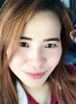 รักเท่าไหร่ก็ไม่เอา, 35  , Bangkok