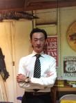 Brightz, 43  , Taichung