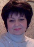 svetlana, 69  , Austin (State of Texas)