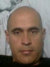KARL, 46, Guatemala, Guatemala City