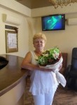 Маряна, 54  , Uzhhorod
