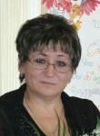 Kristina, 49  , Nizhniy Tagil