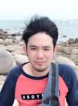 codang, 34  , Nong Khai