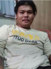 Sirawit, 23, Thailand, Khlong Luang