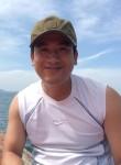 Manhj, 40  , Duong Dong