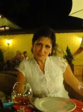 Irina, 58, Ukraine, Kharkiv