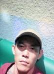 Hiếu, 36  , Long Xuyen