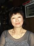 natalya, 60  , Bern