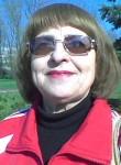 Annyjka Syfwlnp, 70  , Kiev