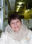 Elena, 52  , Nakhabino
