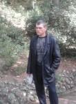 Vitaliy, 40  , Feodosiya