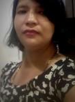 Renu, 31  , Singapore