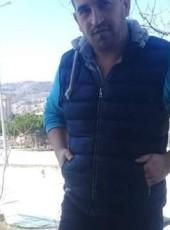 Ibrahim, 25, Turkey, Ankara