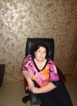 Oksana, 41  , Donetsk