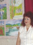 nadezhda, 59  , Volgograd