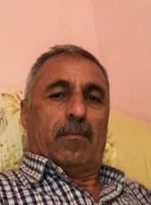 rafig, 63, Azerbaijan, Sumqayit