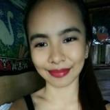 Trishmay, 22  , Isabela