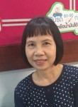 Pigul, 57  , Khon Kaen