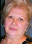 Natalia, 56  , Irshava