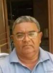 José Lima, 67  , Pacajus