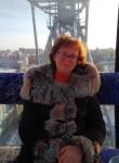Galochka, 57, Chelyabinsk