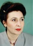 Nataliya, 61, Kropivnickij