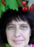 Lyudmila, 52  , Udobnaya