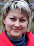 Maria, 29, Volgograd