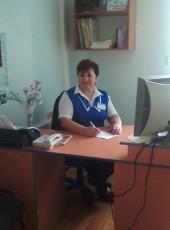 Svetlana, 57, Belarus, Mazyr