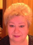 MILA, 65  , Brest