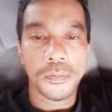 Anuar, 38  , Kangar