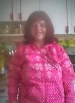 Lina Shelestenk, 36, Krasnoyarsk