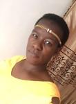 janet shitandi, 45  , Nairobi
