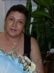 Nadezhda, 68  , Kemerovo